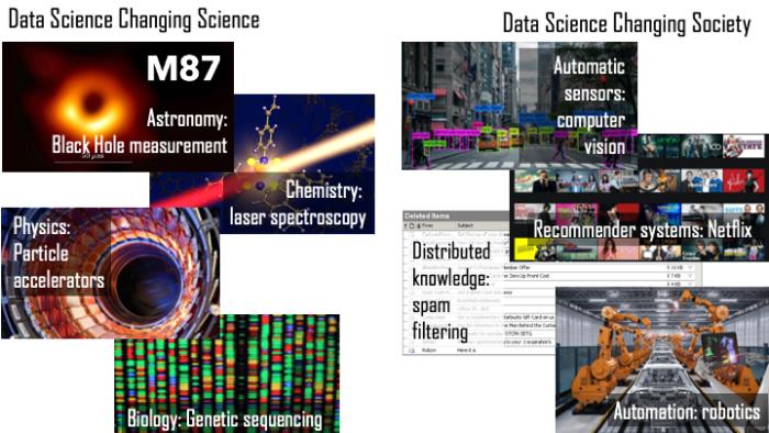 Data Science at Bristol University